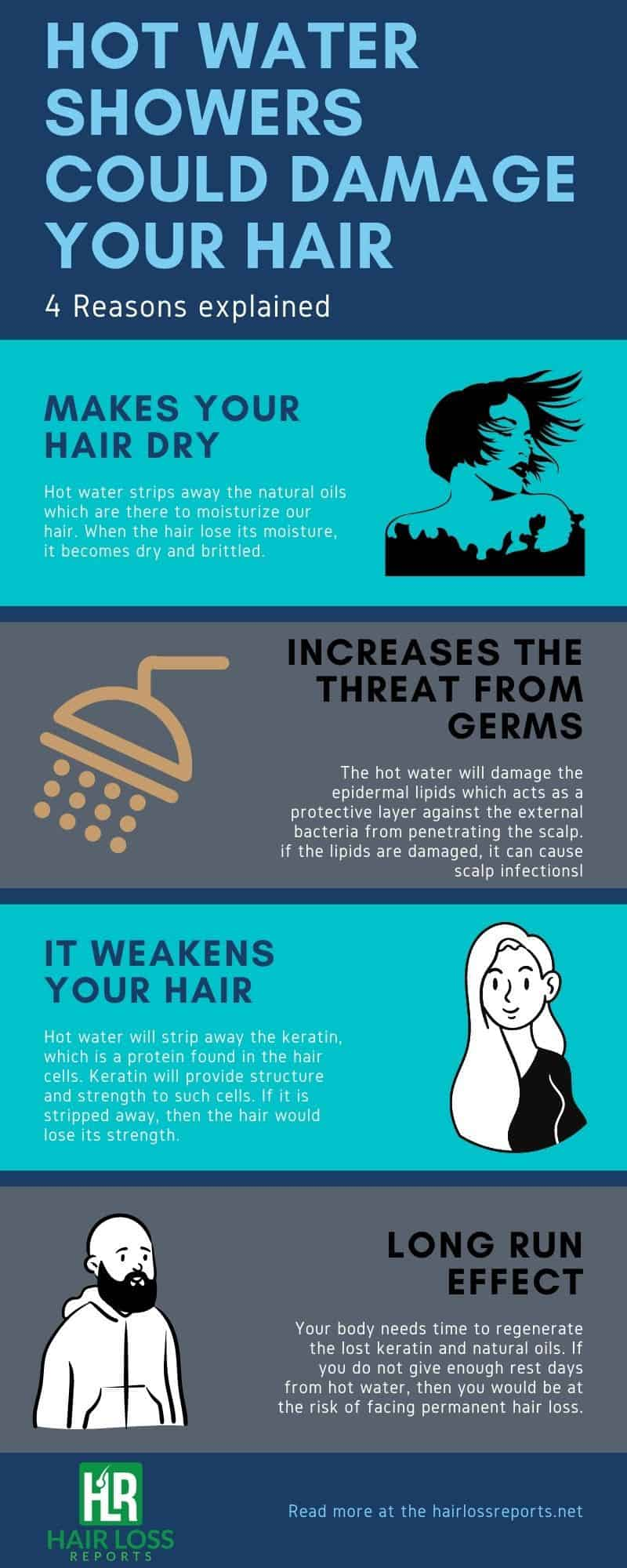 Reasons why hot water showers could cause hair loss